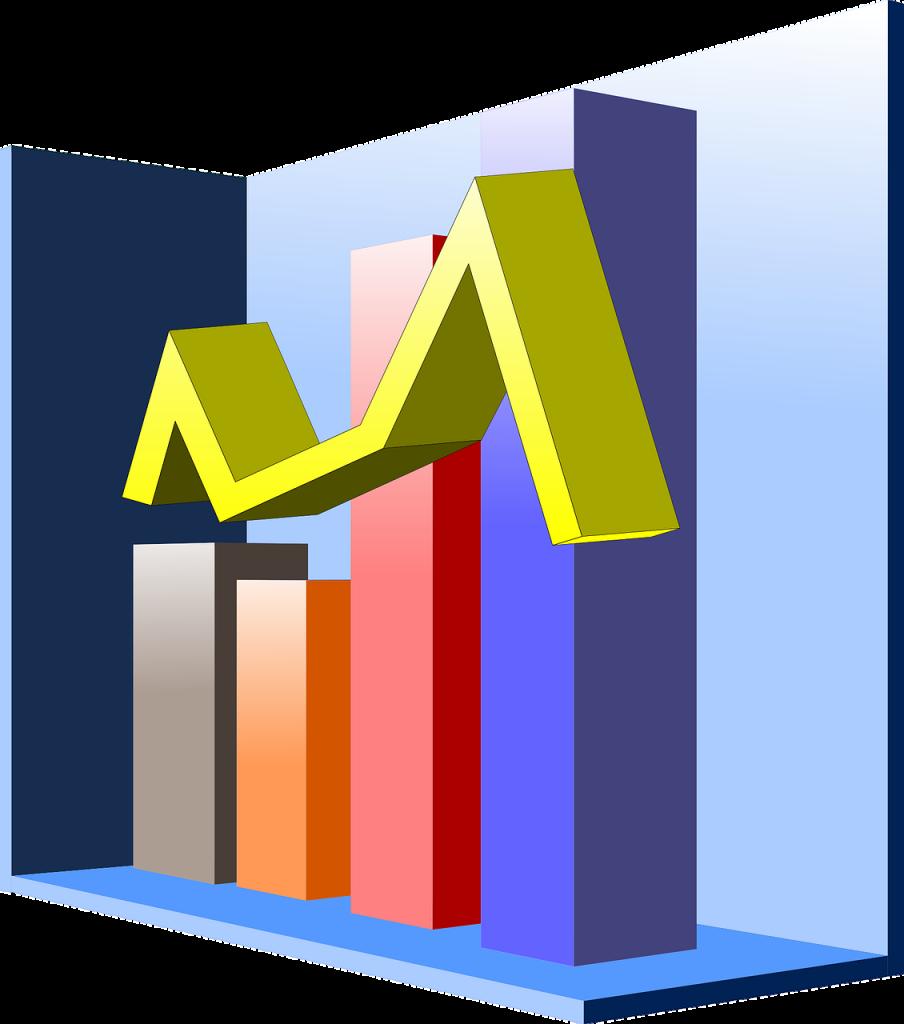 Obliczenia statystyczne - wykres słupkowy
