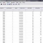 Analizy statystyczne w SPSS